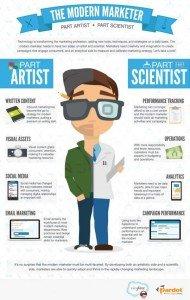 the-modern-marketer-part-artist--part-scientist_5175880e42760_w540