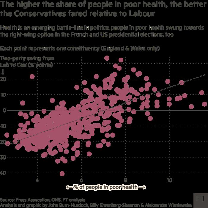 quick data visualisation 2