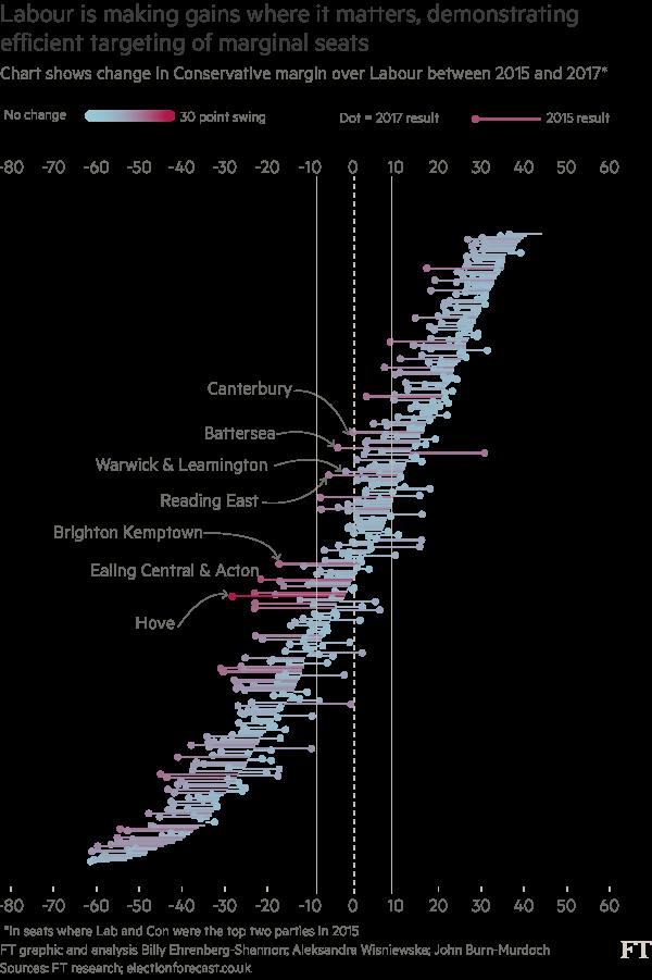 quick data visualisation 3